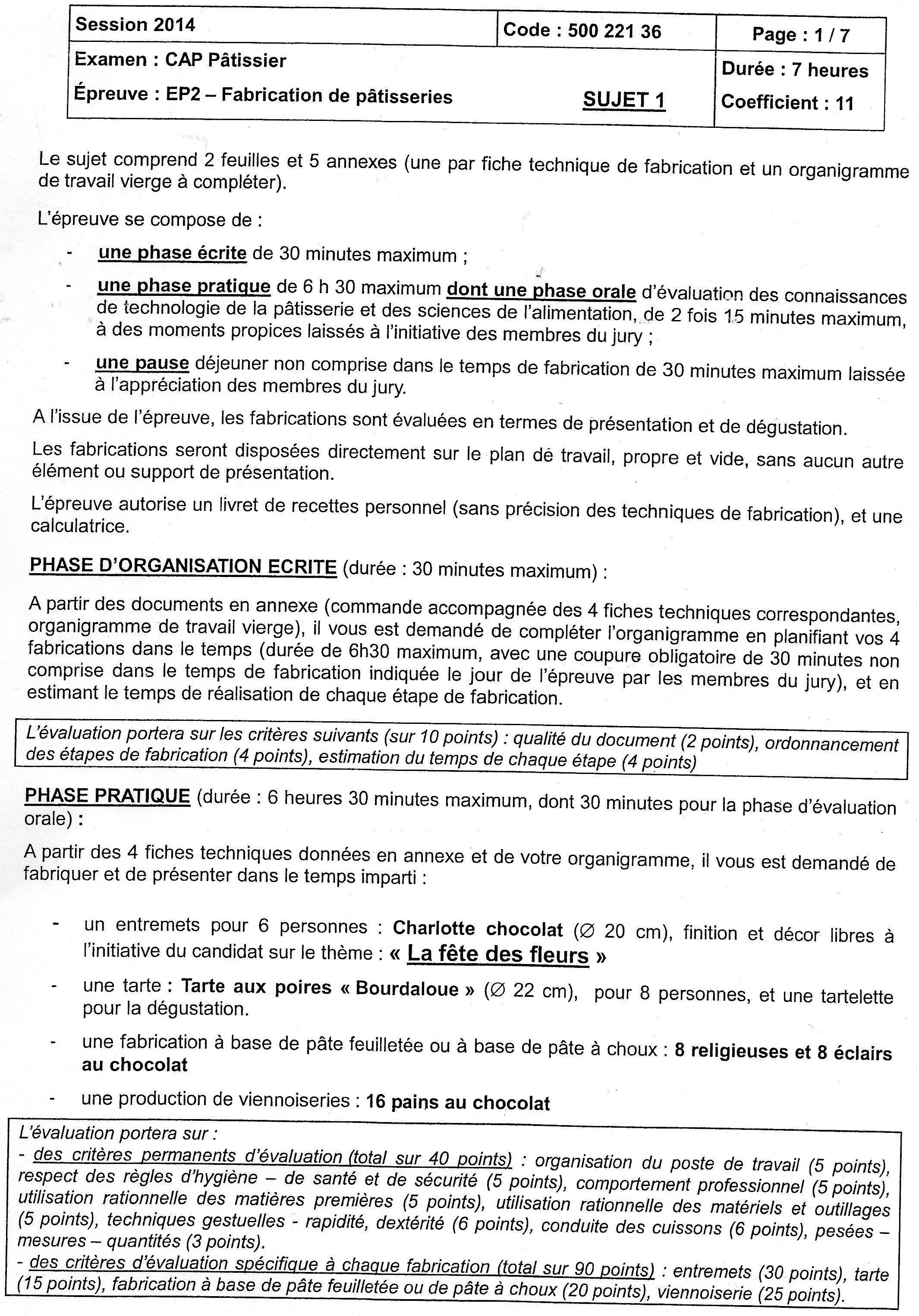Fresh Annales Cap Cuisine Concept Iqdiplomcom - Sujet cap cuisine